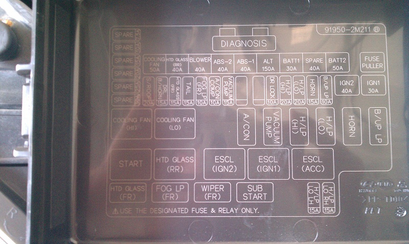 main dia a c and radiator fan not working hyundai genesis forum Hyundai Elantra Fuse Box Diagram at n-0.co